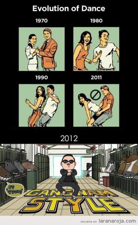 Evolución del baile en las discotecas